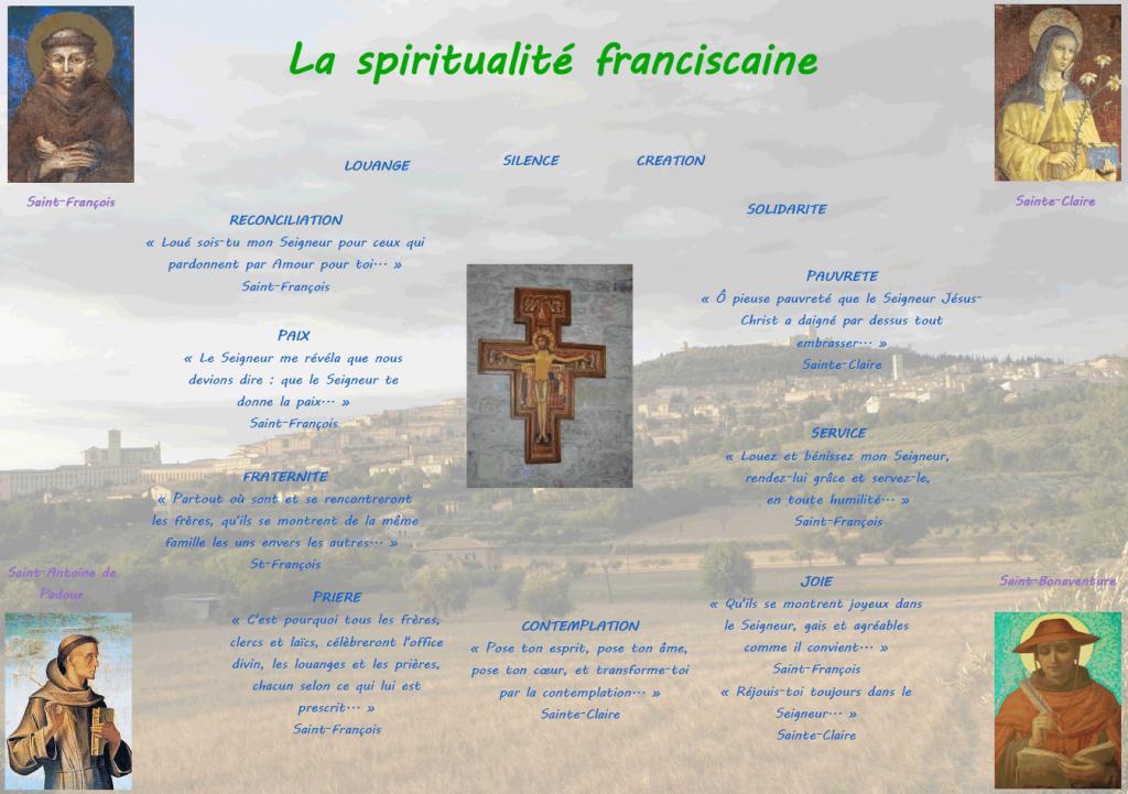 Spiritualité franciscaine